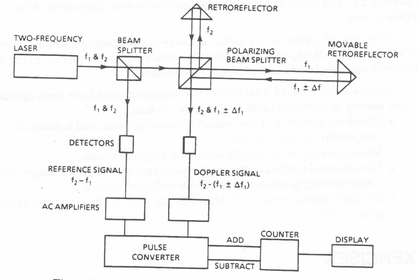 Module 6 laser distance measurement - Laser mesure distance ...